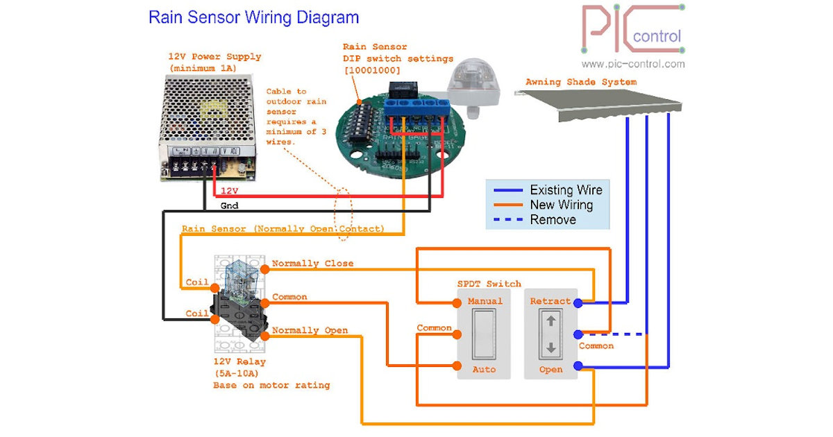 Automated rain sensor awning shelter wiring.