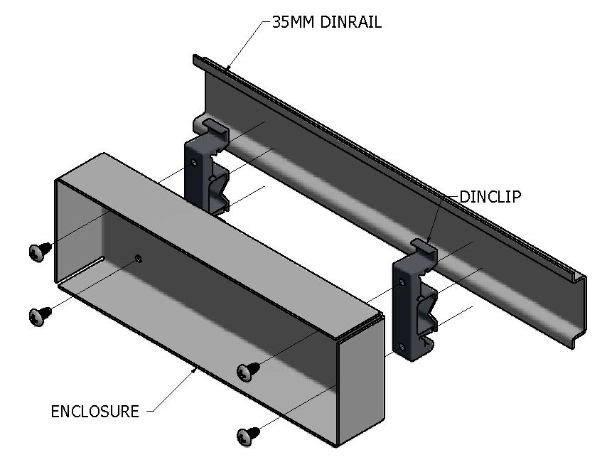 Din Rail Clip Application