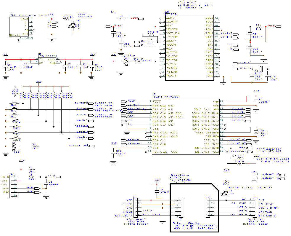 Evaluation Kit Design Schematic