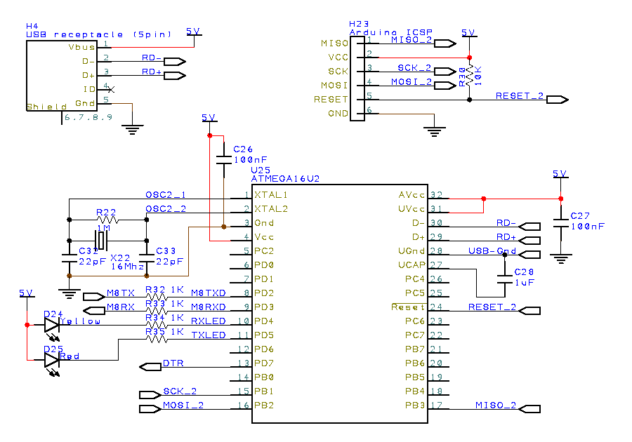 Basic USB circuit using ATMEGA16U2 microcontroller from AMTEL.