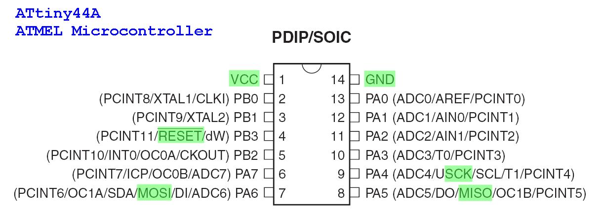 Схема распиновки выводов программирования ATtiny44A.