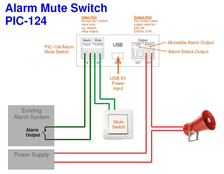 Alarm mute switch wiring diagram